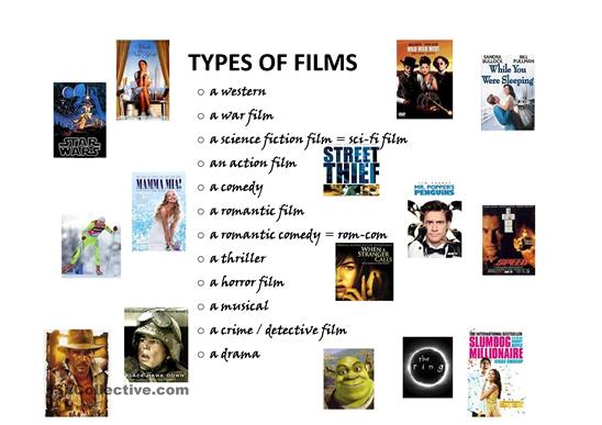 the different film genres of the Can two movies of different genres be compared (selftruefilm) i personally believe that each film can be compared to films within its own genre.