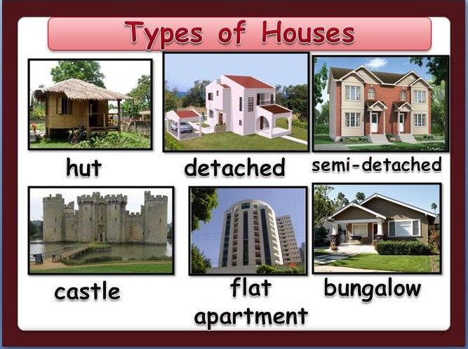 Interm1 unit7b eoi english class for Different types of houses
